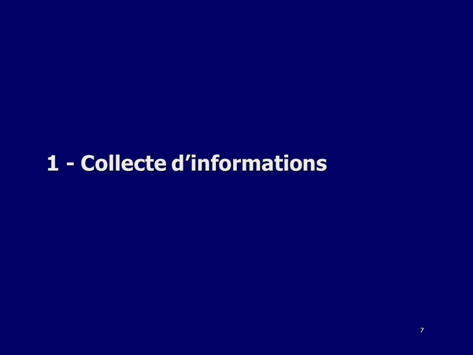 1 - Collecte d'informations