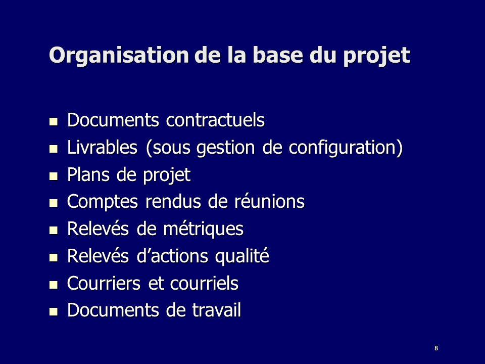 Organisation de la base du projet