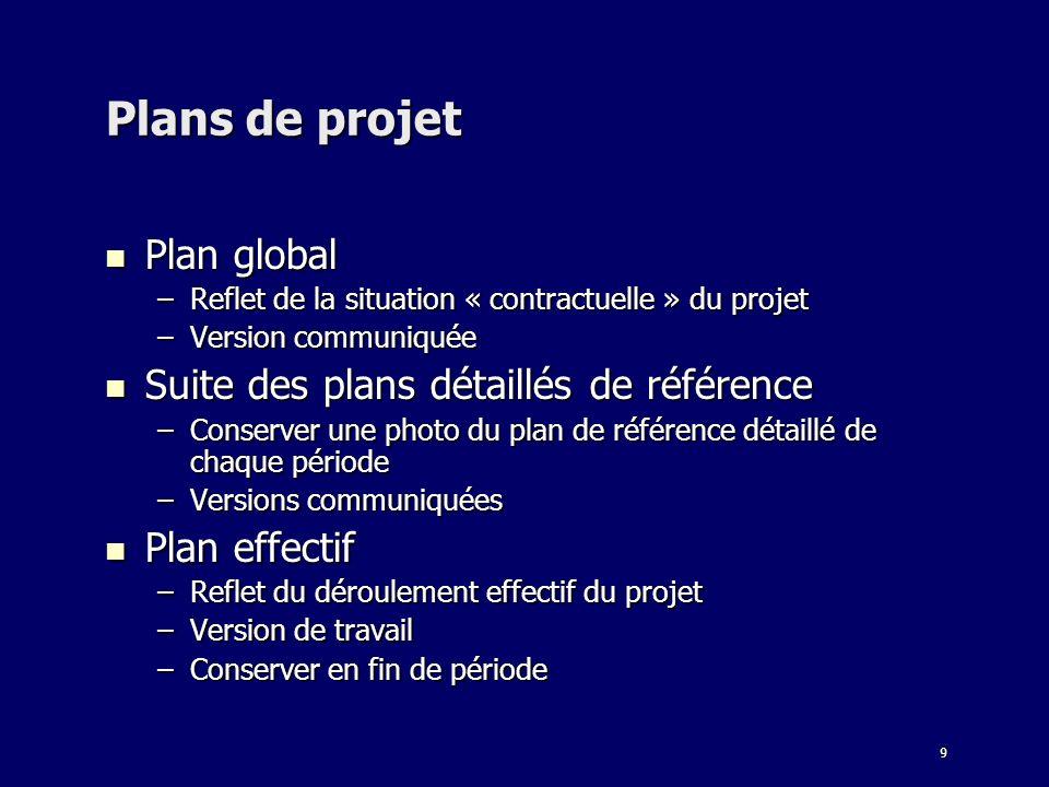 Plans de projet Plan global Suite des plans détaillés de référence