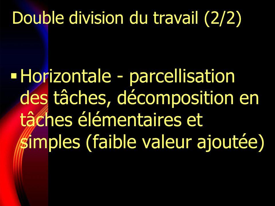 Double division du travail (2/2)