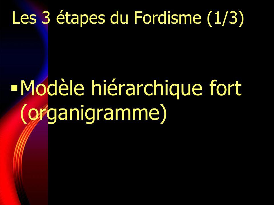 Les 3 étapes du Fordisme (1/3)
