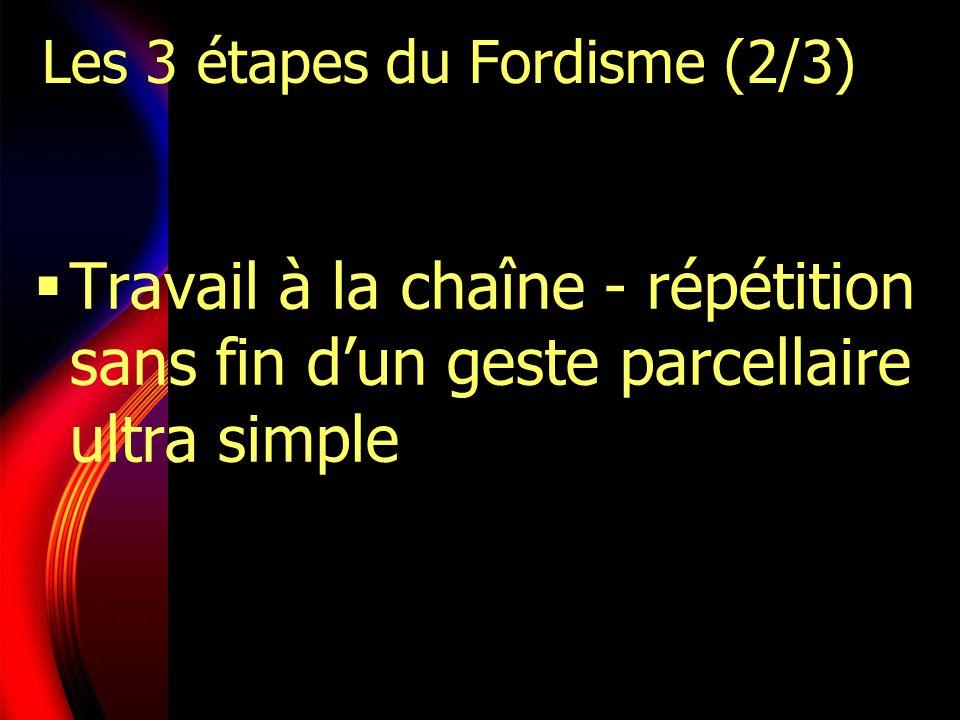 Les 3 étapes du Fordisme (2/3)