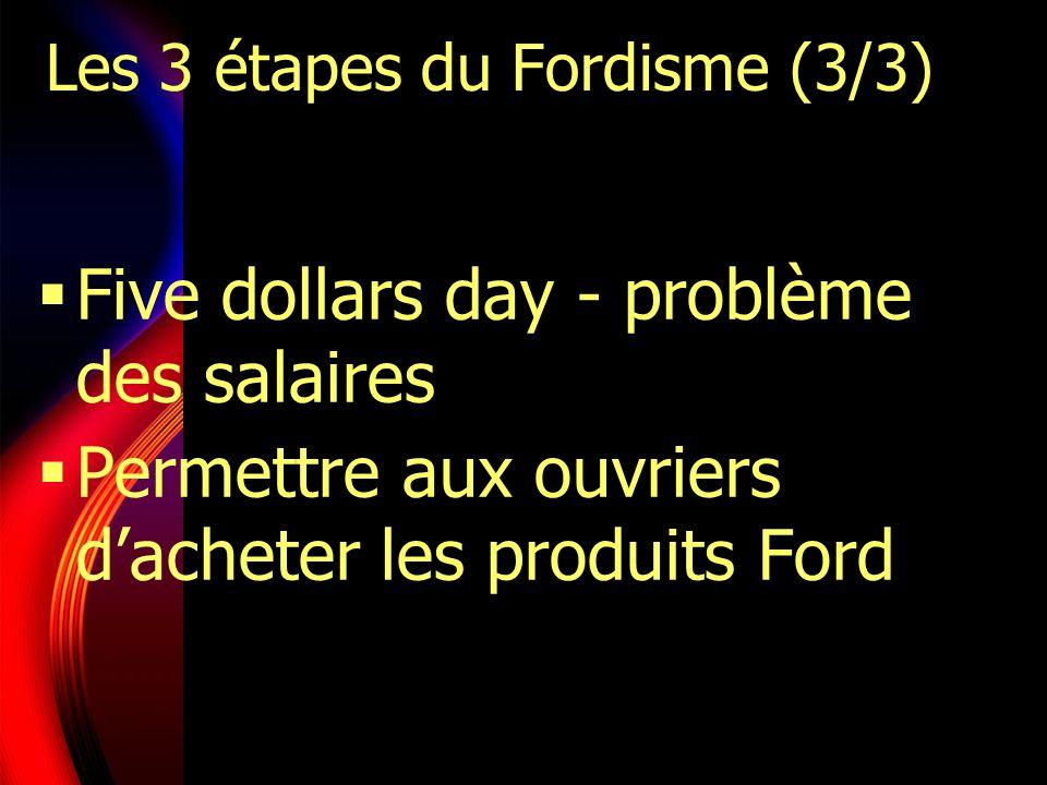 Les 3 étapes du Fordisme (3/3)