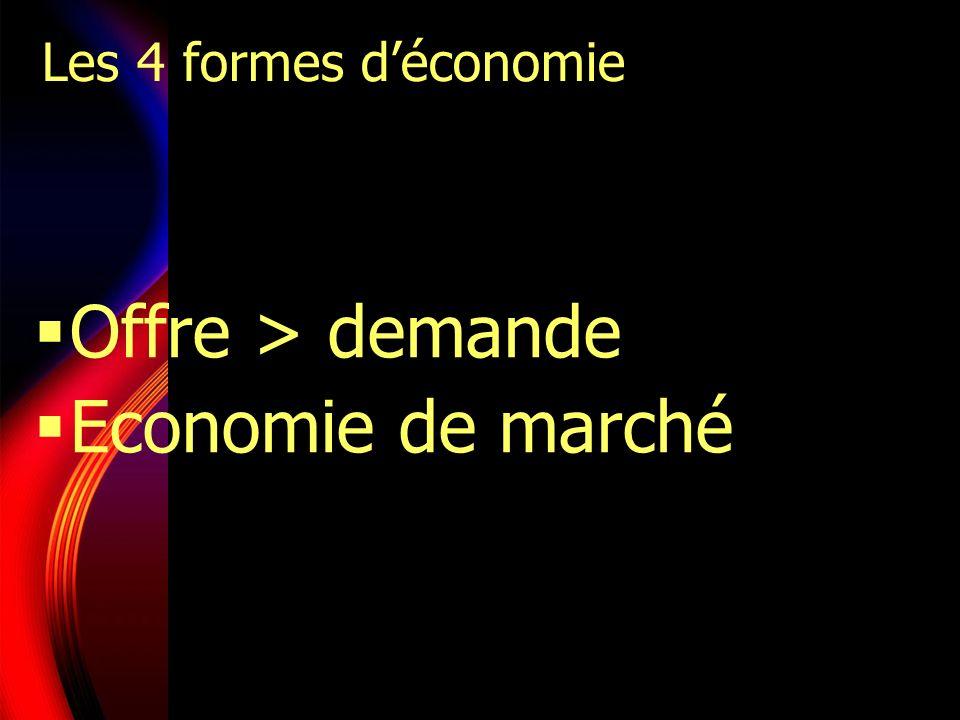 Les 4 formes d'économie Offre > demande Economie de marché