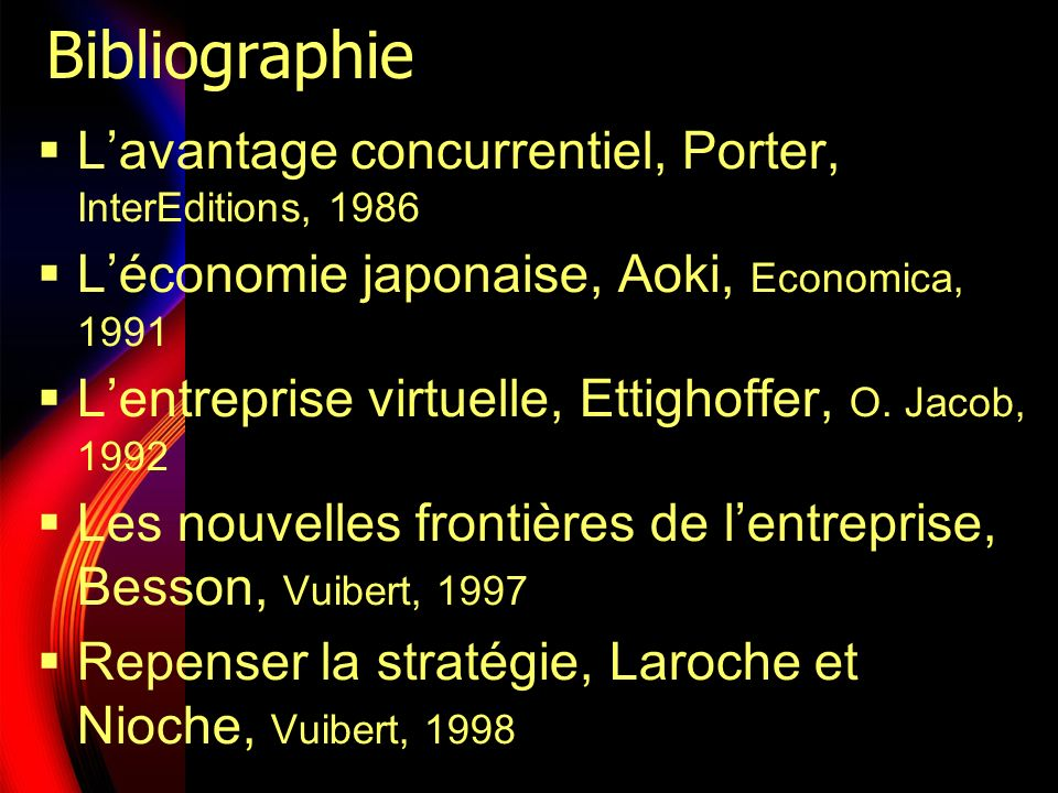 Bibliographie L'avantage concurrentiel, Porter, InterEditions, 1986