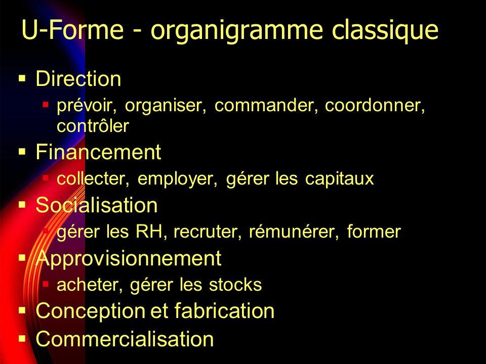 U-Forme - organigramme classique