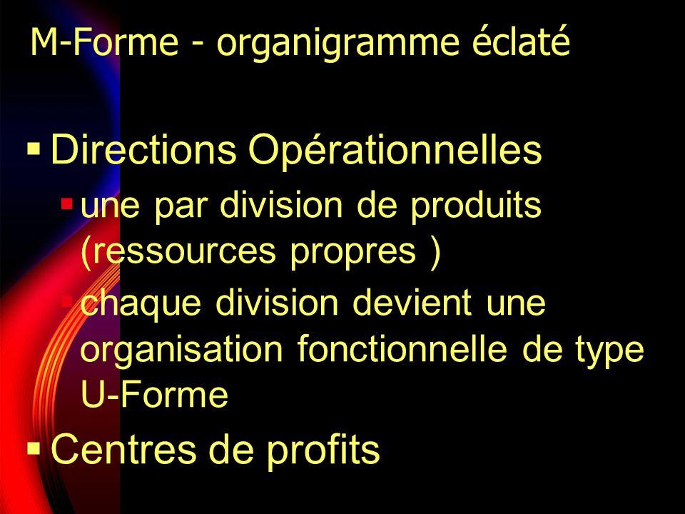 M-Forme - organigramme éclaté