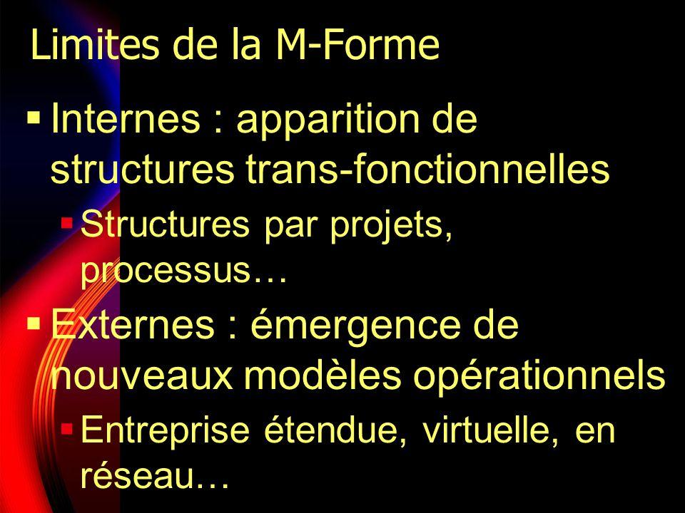 Internes : apparition de structures trans-fonctionnelles