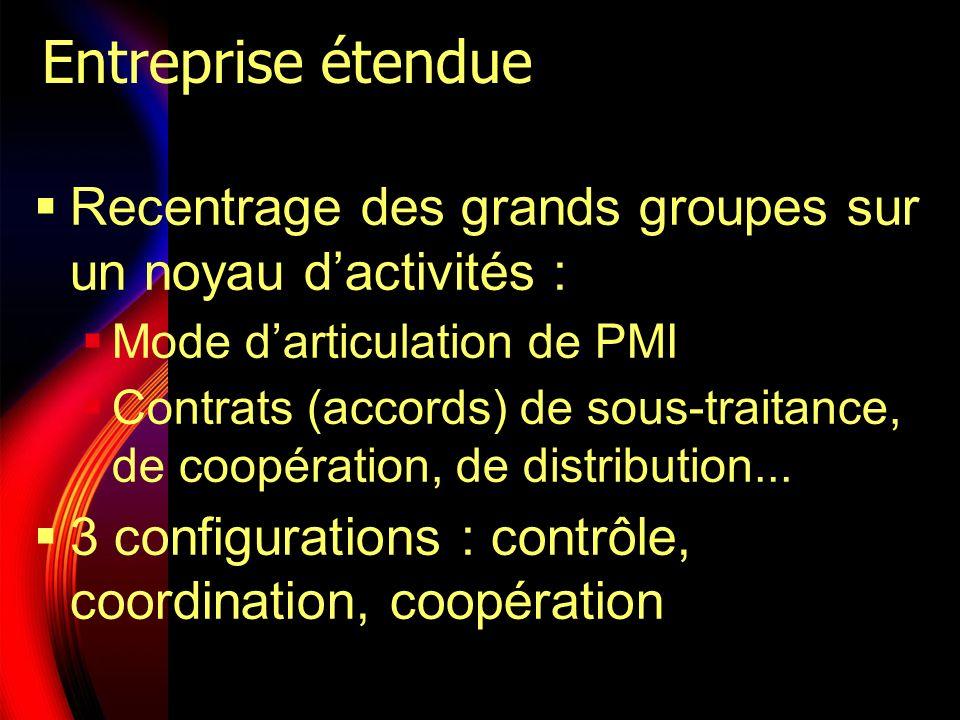 Entreprise étendueRecentrage des grands groupes sur un noyau d'activités : Mode d'articulation de PMI.