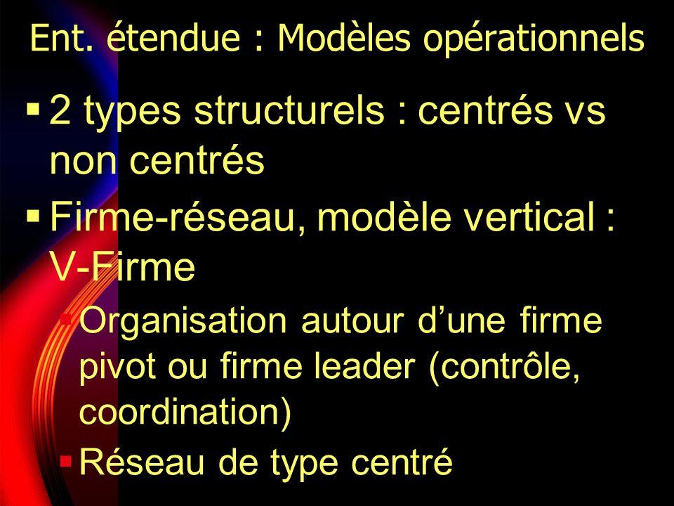 Ent. étendue : Modèles opérationnels