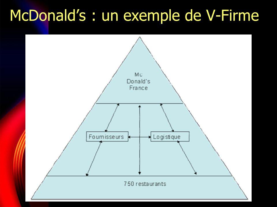 McDonald's : un exemple de V-Firme