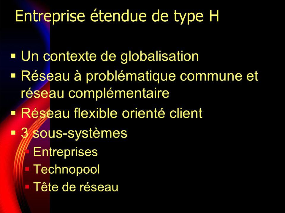 Entreprise étendue de type H
