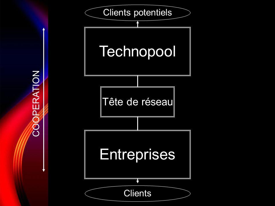 Technopool Entreprises Tête de réseau Clients potentiels COOPERATION