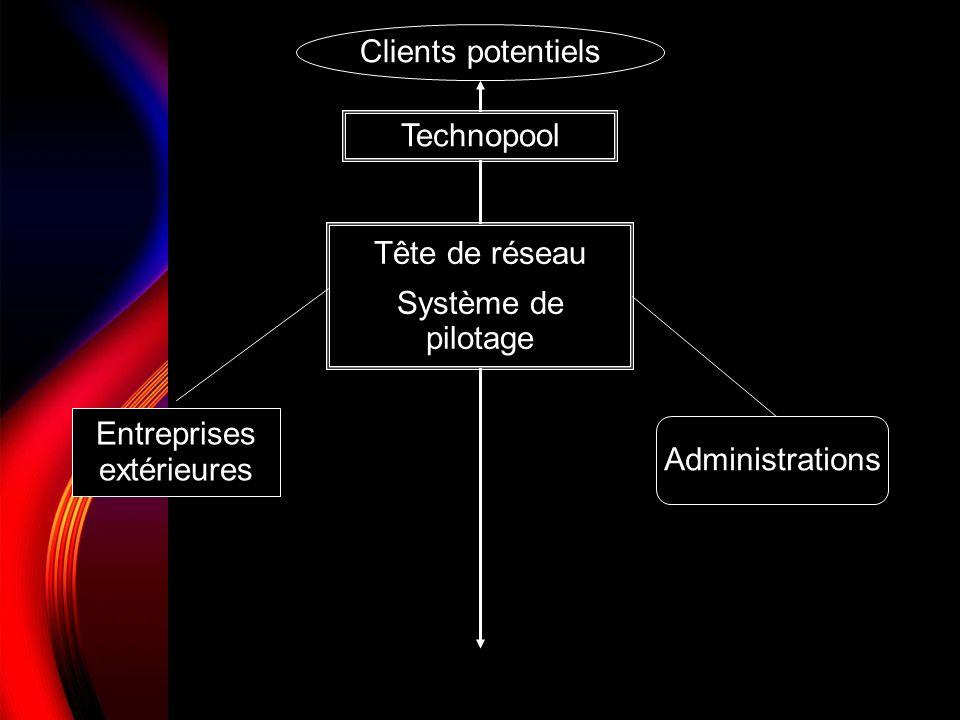Clients potentiels Technopool. Tête de réseau. Système de. pilotage. Entreprises. extérieures.