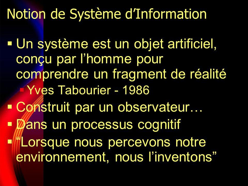 Notion de Système d'Information