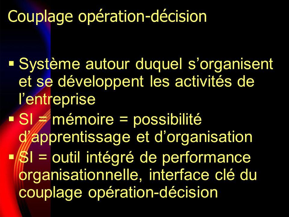 Couplage opération-décision