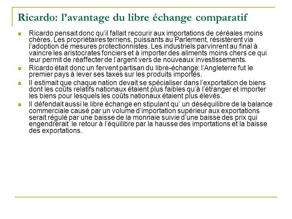 Ricardo: l'avantage du libre échange comparatif