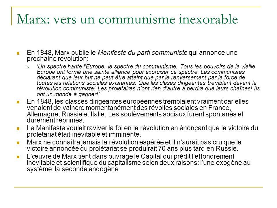 Marx: vers un communisme inexorable