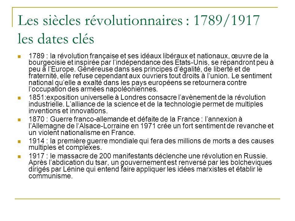 Les siècles révolutionnaires : 1789/1917 les dates clés