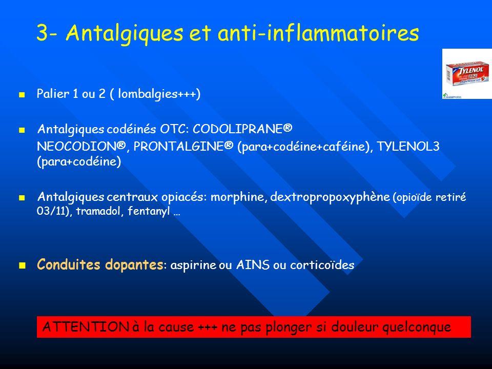 3- Antalgiques et anti-inflammatoires