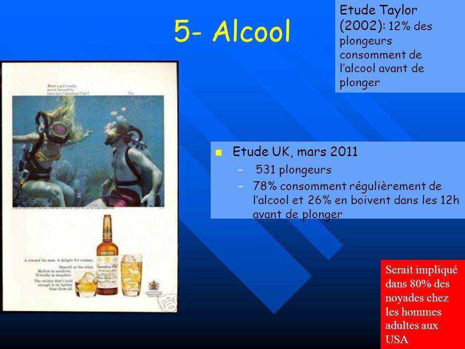 5- Alcool Etude Taylor (2002): 12% des plongeurs consomment de l'alcool avant de plonger. Etude UK, mars 2011.