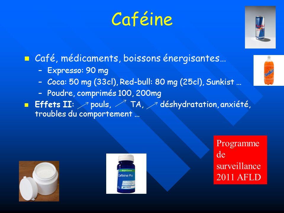 Caféine Café, médicaments, boissons énergisantes…