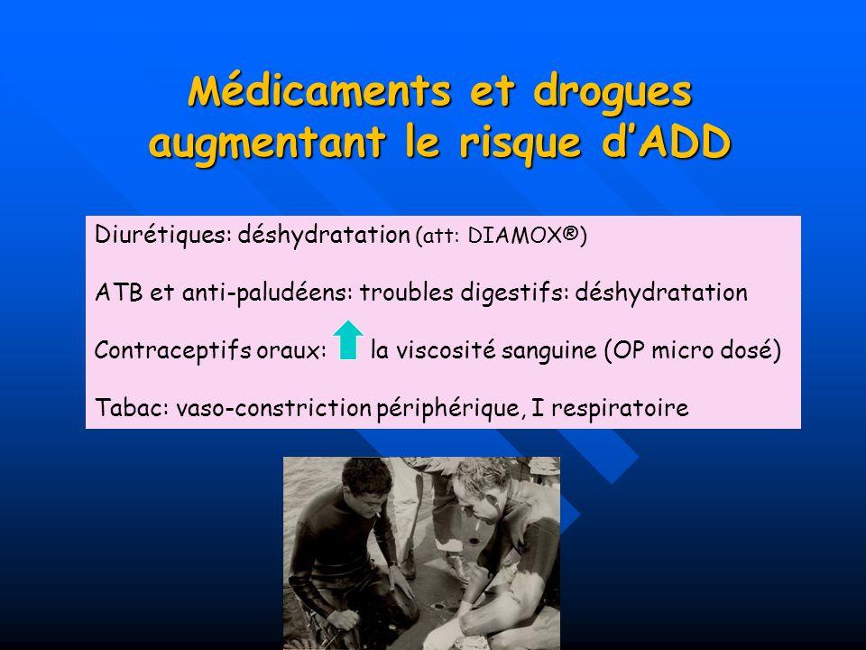 Médicaments et drogues augmentant le risque d'ADD