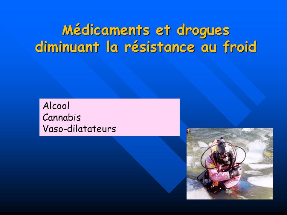 Médicaments et drogues diminuant la résistance au froid