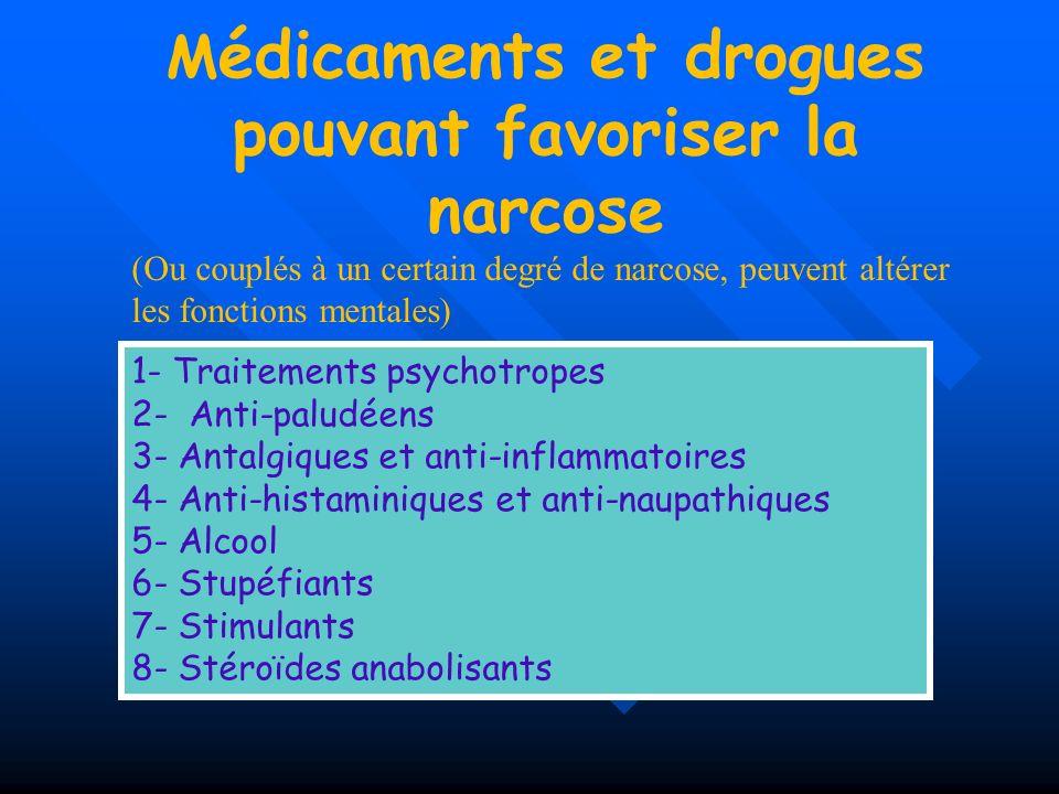 Médicaments et drogues pouvant favoriser la narcose