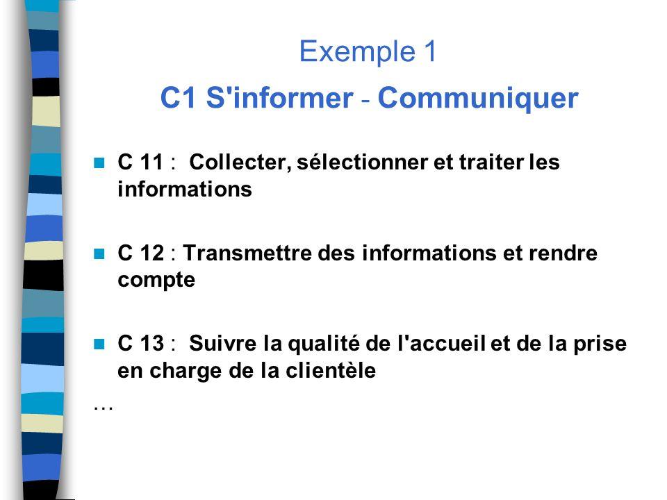 Exemple 1 C1 S informer - Communiquer