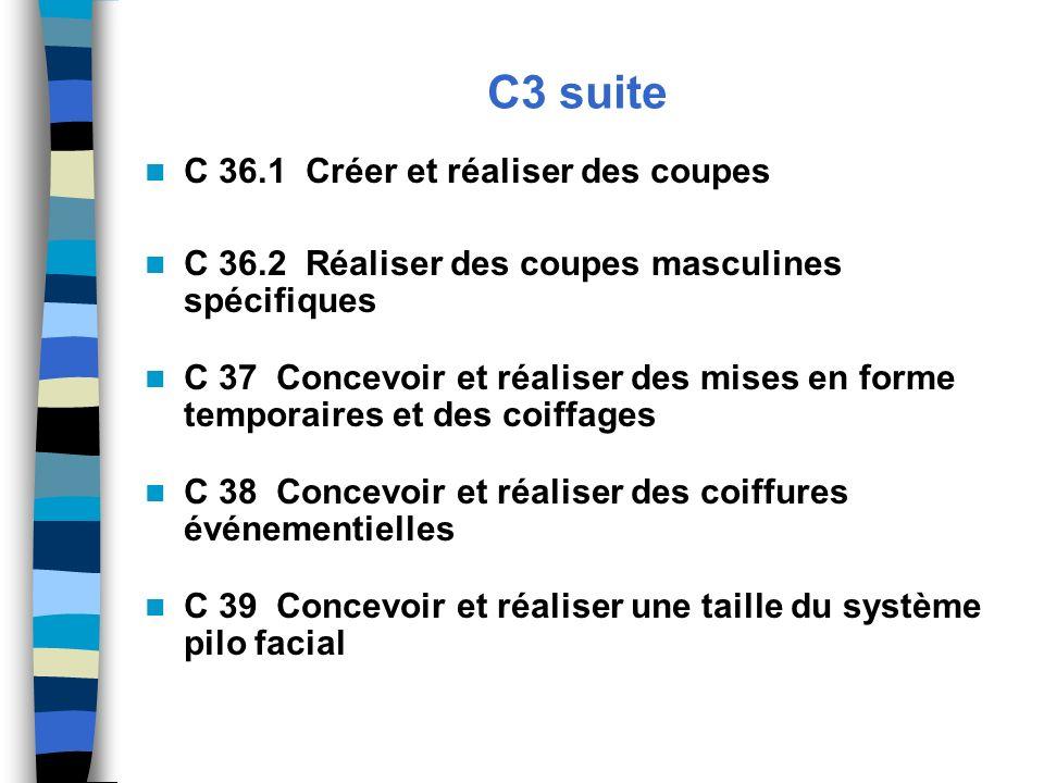 C3 suite C 36.1 Créer et réaliser des coupes