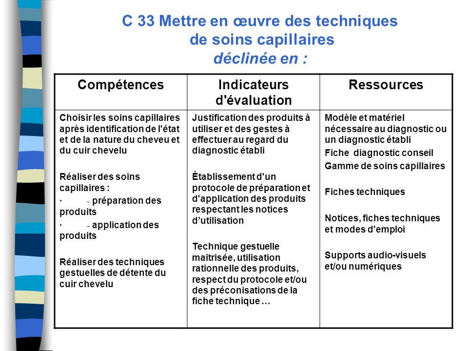C 33 Mettre en œuvre des techniques de soins capillaires déclinée en :