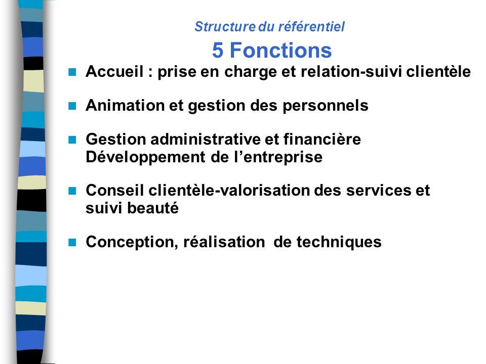 Structure du référentiel 5 Fonctions
