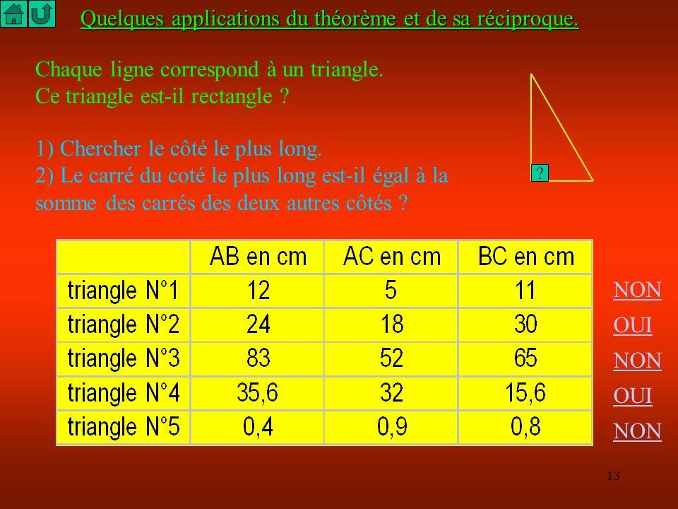 Quelques applications du théorème et de sa réciproque.