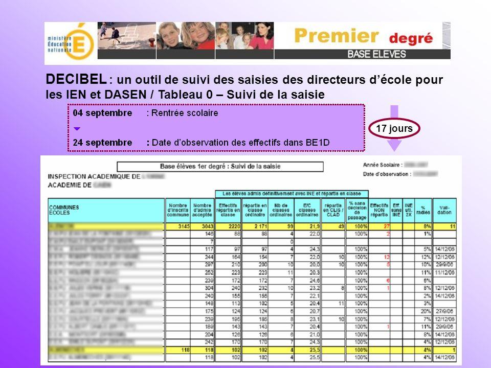DECIBEL : un outil de suivi des saisies des directeurs d'école pour les IEN et DASEN / Tableau 0 – Suivi de la saisie