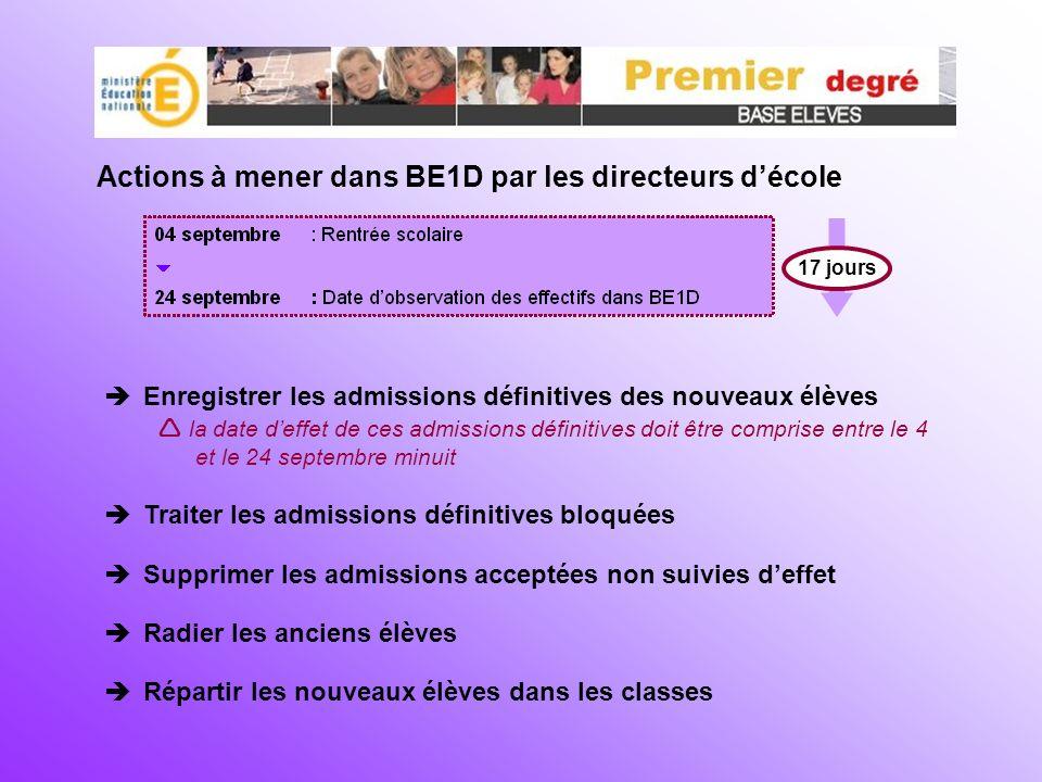 Actions à mener dans BE1D par les directeurs d'école