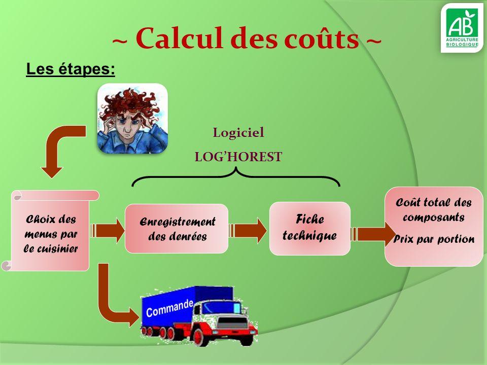 ~ Calcul des coûts ~ Les étapes: Logiciel LOG'HOREST Fiche technique