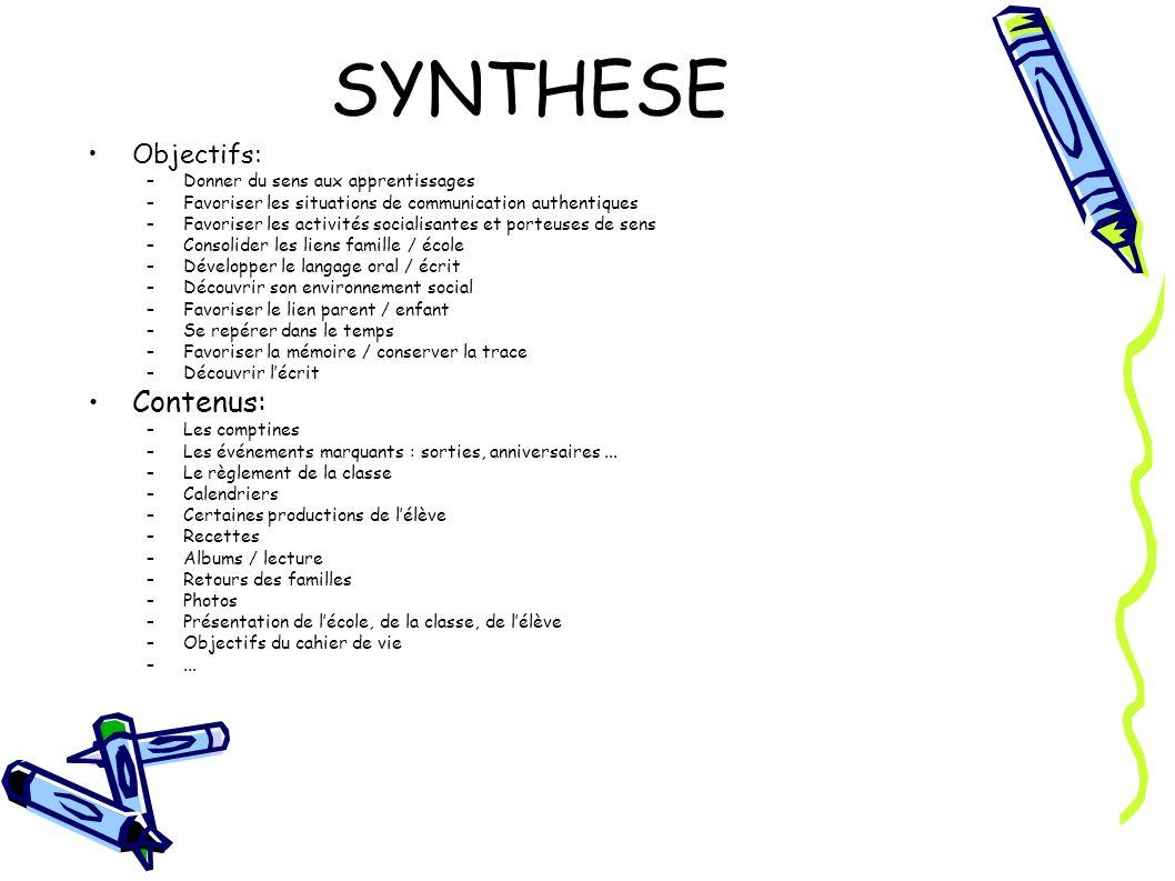 SYNTHESE Contenus: Objectifs: Donner du sens aux apprentissages