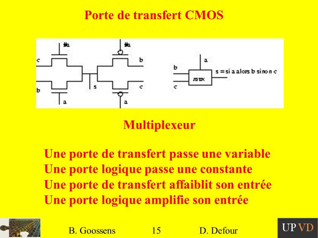 Porte de transfert CMOS
