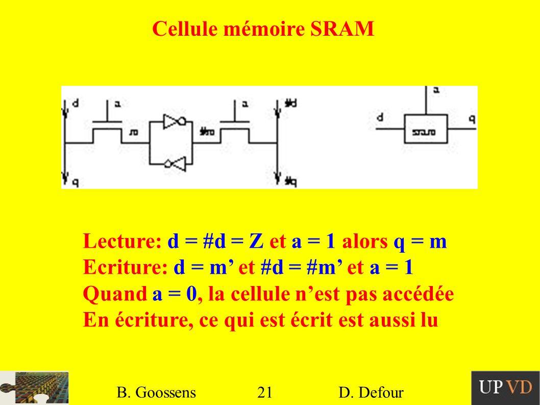 Lecture: d = #d = Z et a = 1 alors q = m