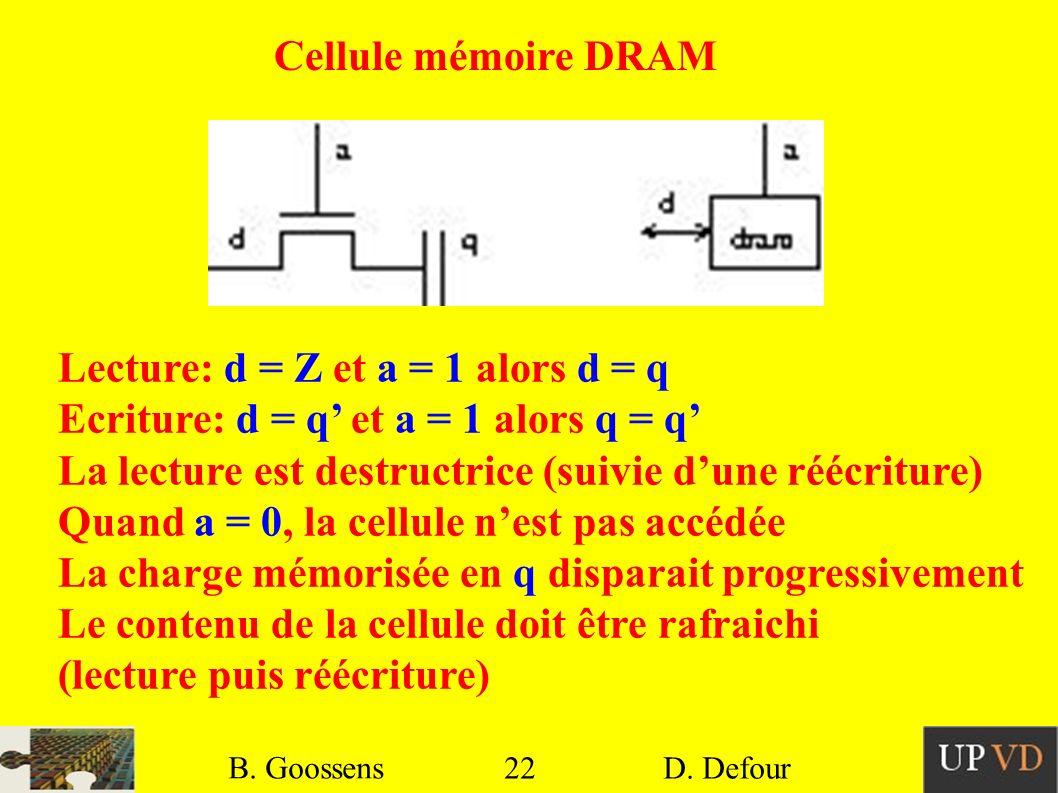 Lecture: d = Z et a = 1 alors d = q