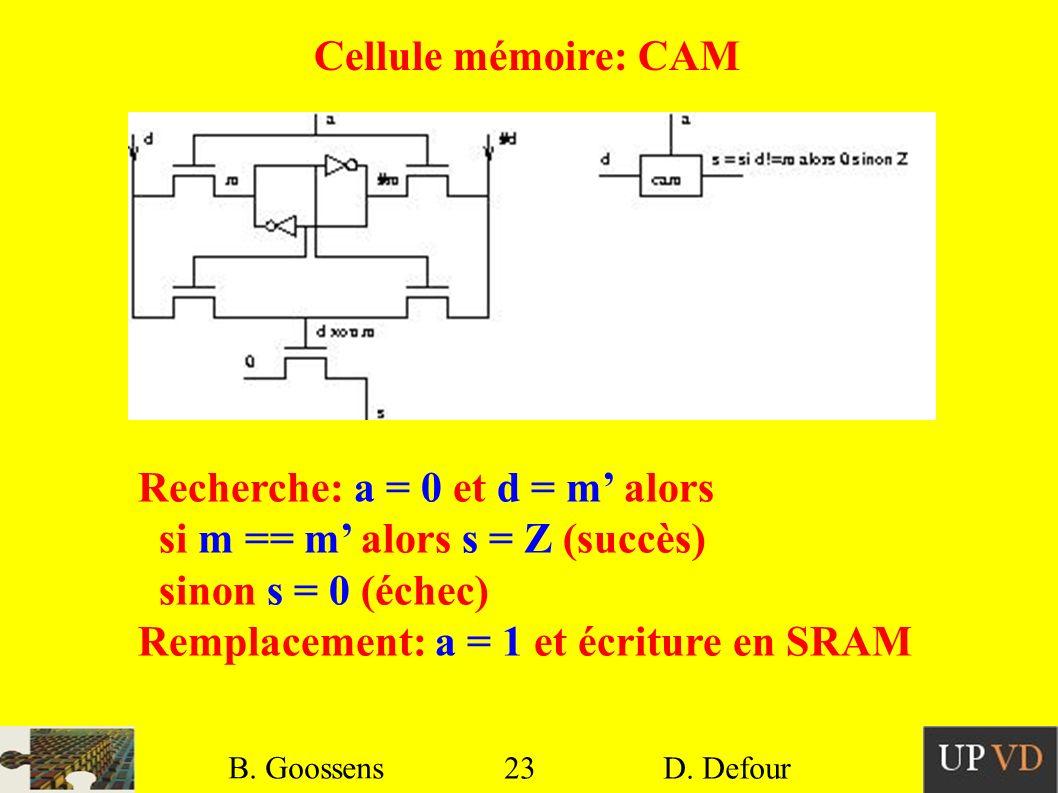 Recherche: a = 0 et d = m' alors si m == m' alors s = Z (succès)
