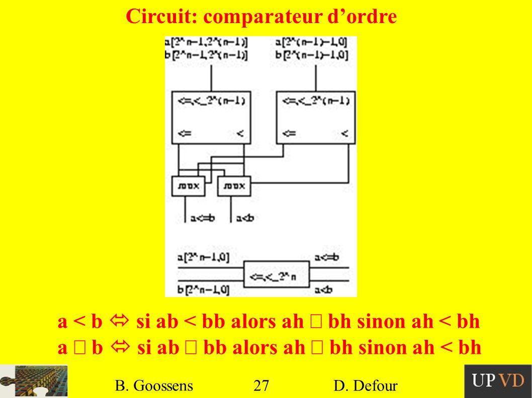 Circuit: comparateur d'ordre