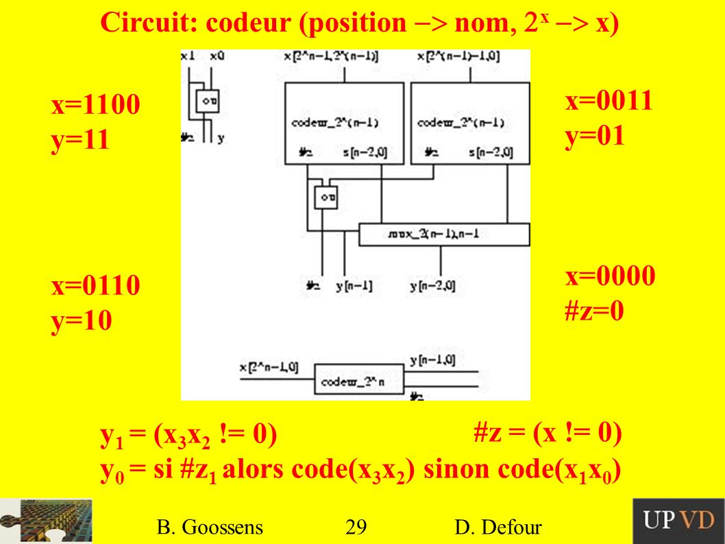 Circuit: codeur (position -> nom, 2x -> x)