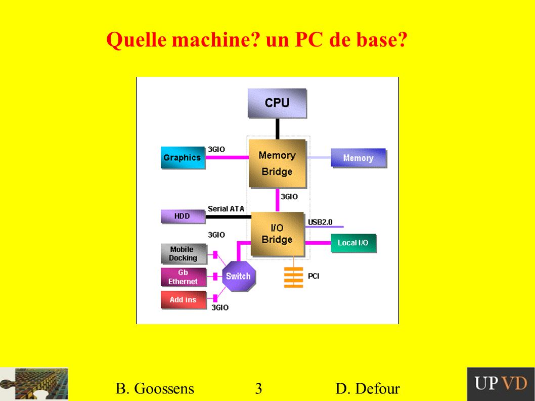Quelle machine un PC de base