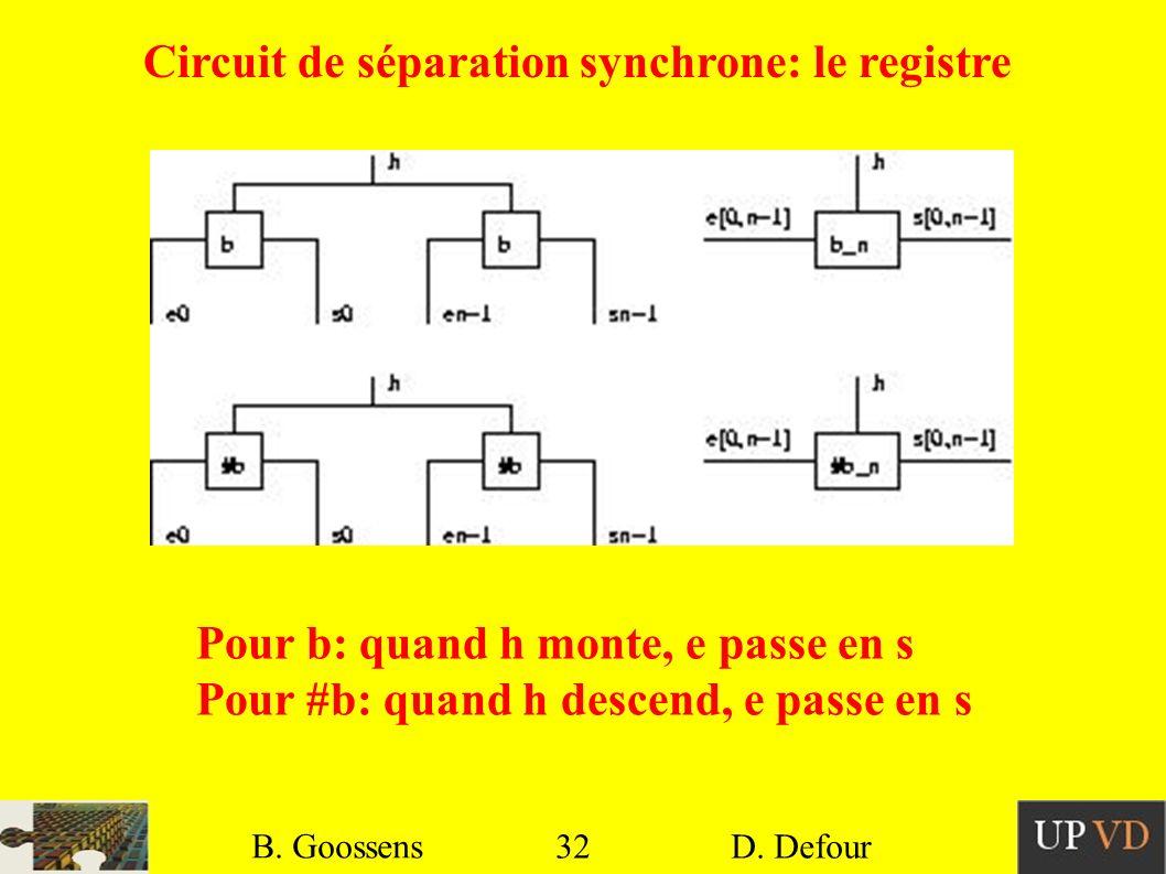 Circuit de séparation synchrone: le registre