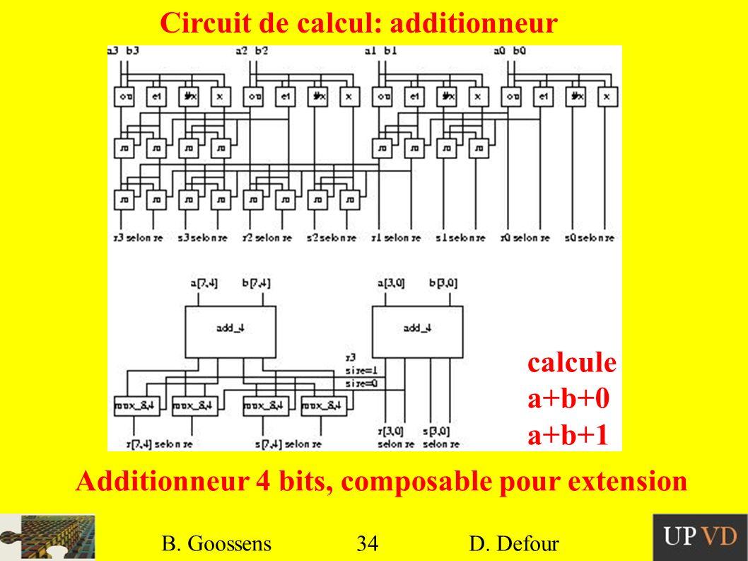 Circuit de calcul: additionneur