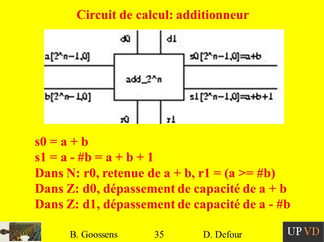Circuit de calcul: additionneur