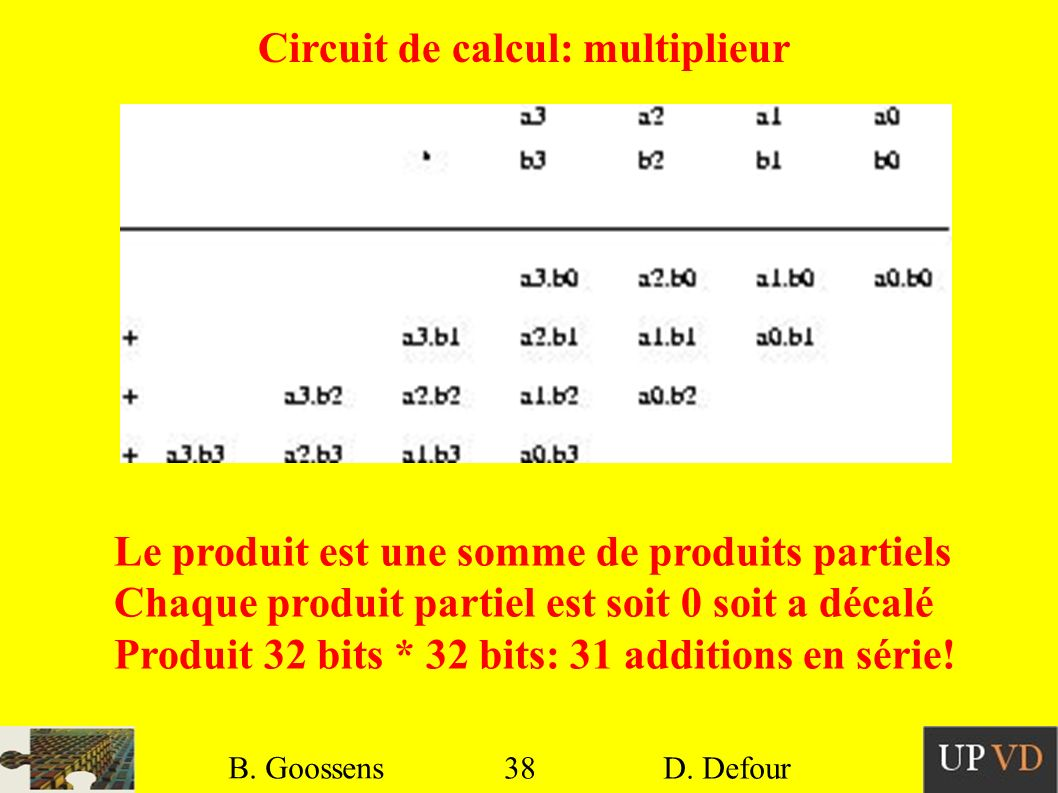 Circuit de calcul: multiplieur