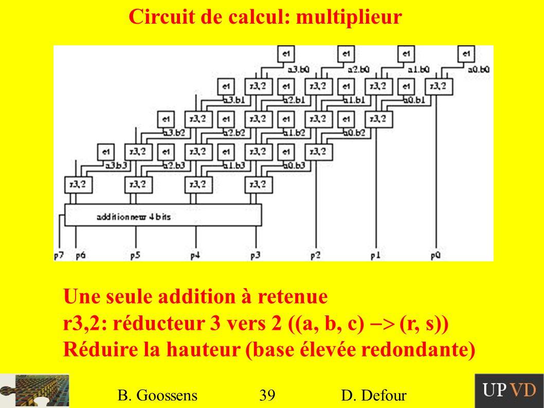 Circuit de calcul: multiplieur